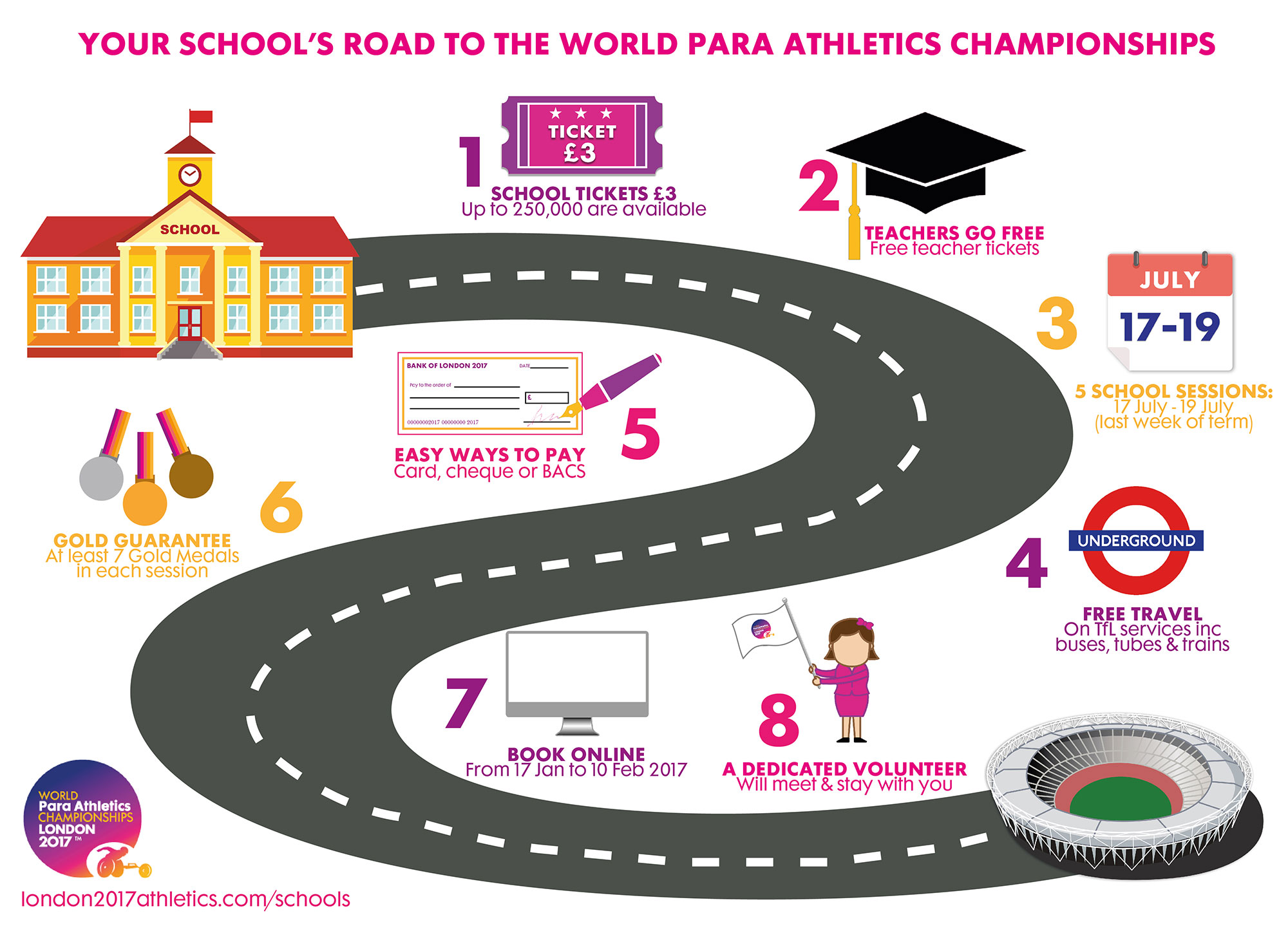 Initiative launched for school children to attend World Para Athletics championships 2017